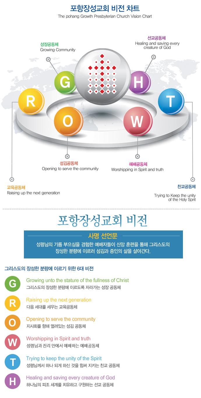 01_02장성교회 비전(완료) copy.jpg